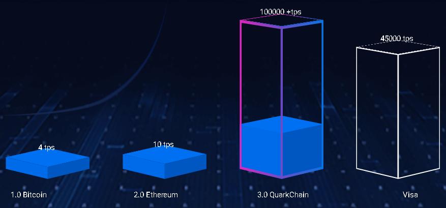 quark_compare