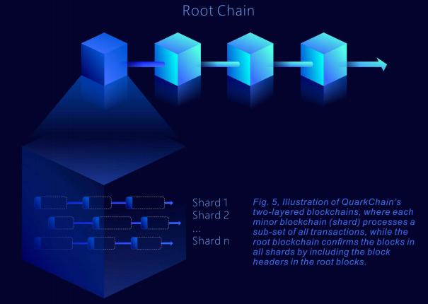 quark_root