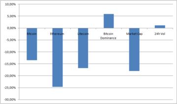 Как Binance стала крупнейшей крипто биржей по торговле альткоинами