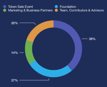 Minexcoin (MNX) стремится сделать криптовалюты «реальными деньгами»