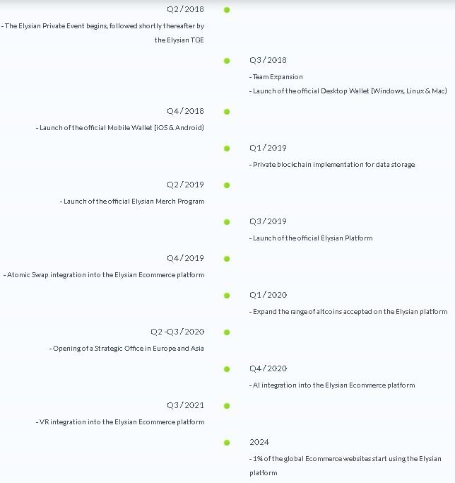 ELY_roadmap