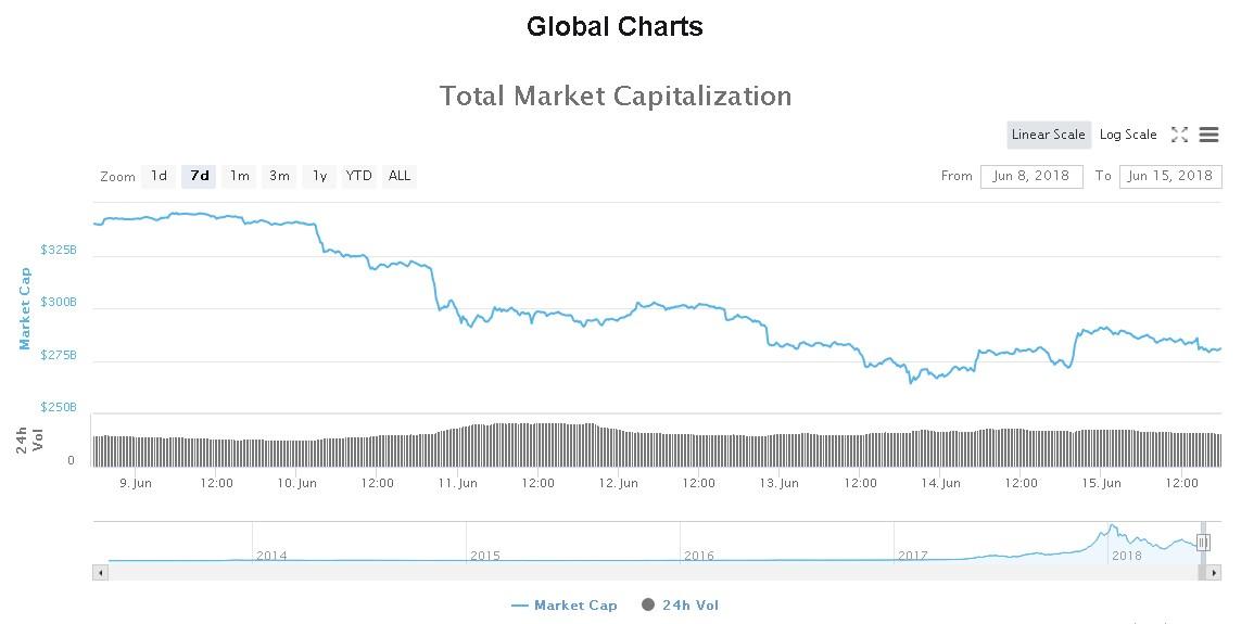 chart180615