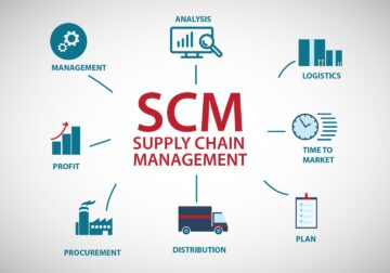It's Time for A New Supply Chain Generation