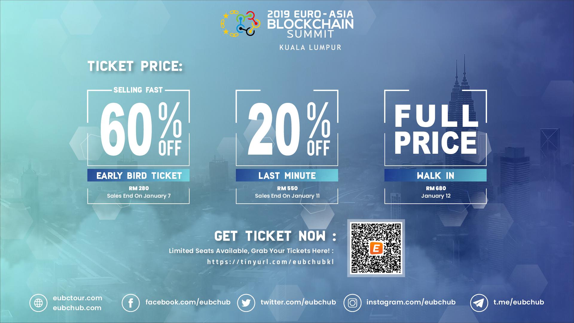 Ticket Price (MYR)